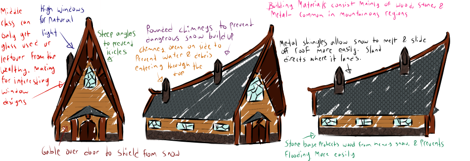 Crescent - Star-Elves middle class architecture.png